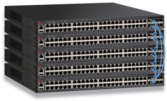 Up to 12 Brocade ICX 7250 Switches can be stacked together using up to four full-duplex SFP+ 10 Gbps ports for a fully redundant backplane with 80 Gbps of stacking bandwidth.